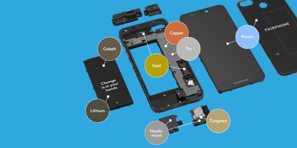 fair materials in phone